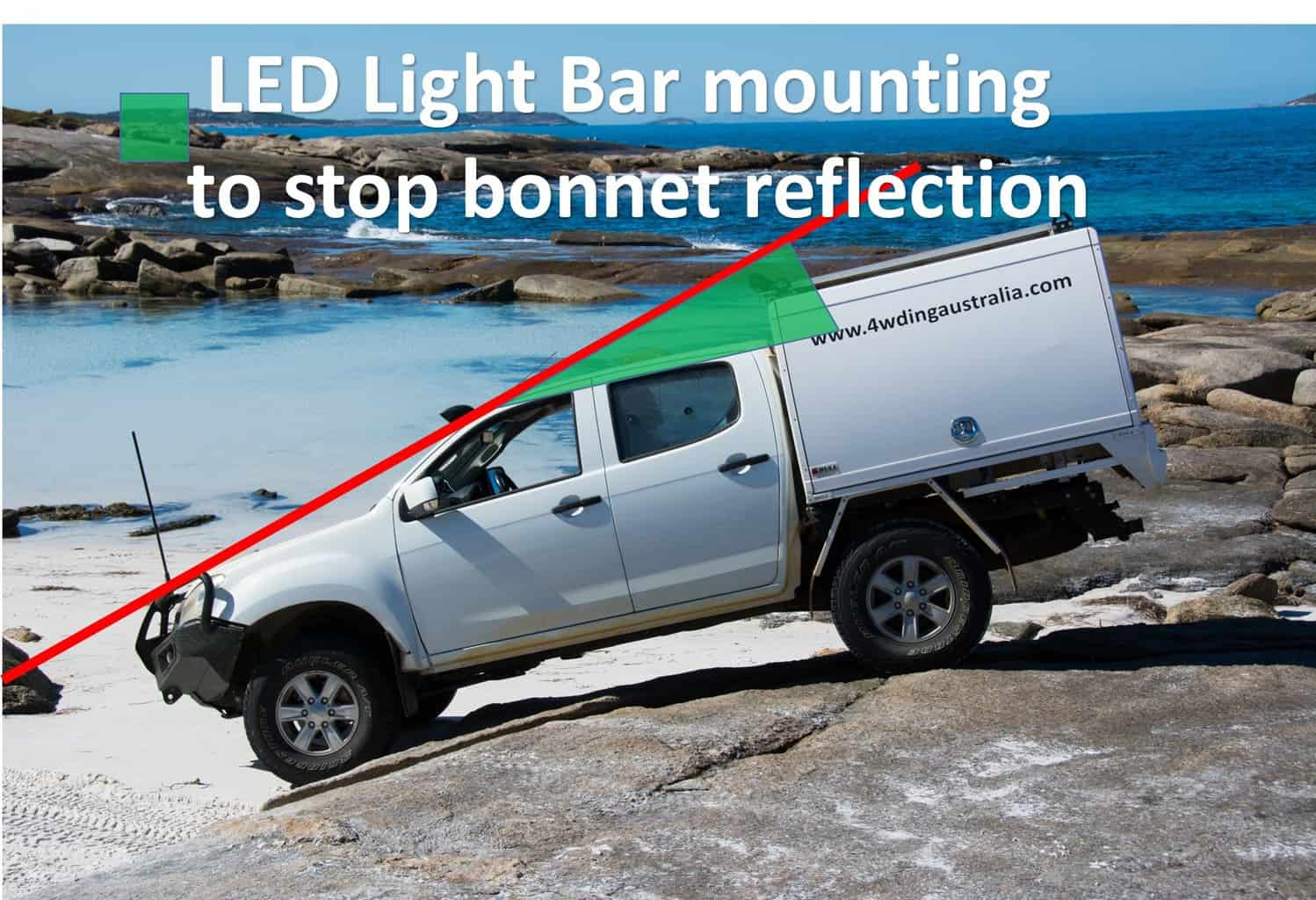 Roof mounted LED light bar