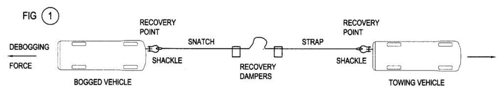 Snatch strap recovery